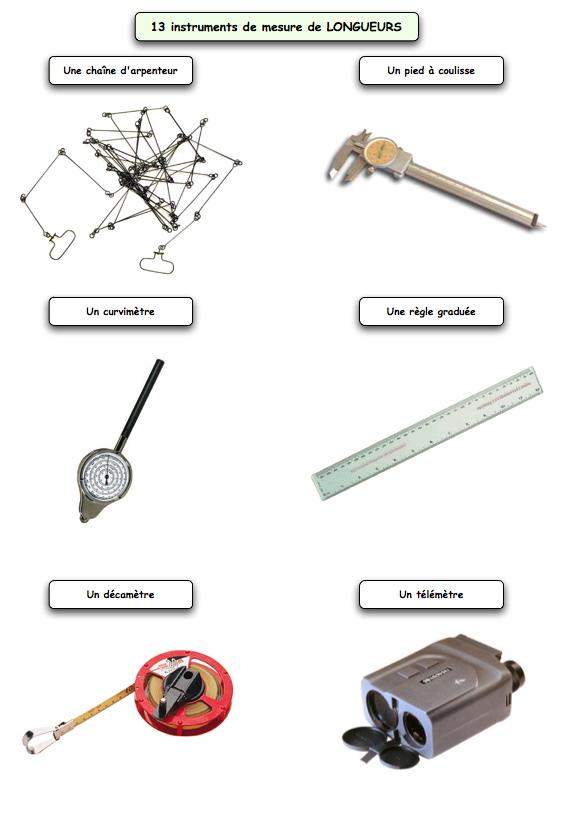 Images des instruments (.doc)