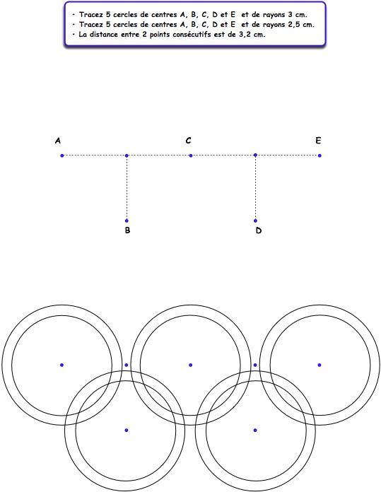 La construction des anneaux olympiques - Anneau des jeux olympique ...